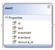 event-calendar-mvc-3-linq-data-class.png
